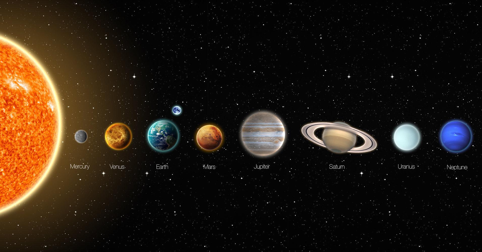 Картинки и названия планет